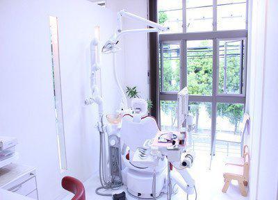 清誠歯科本院