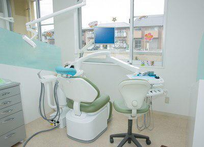プラス歯科