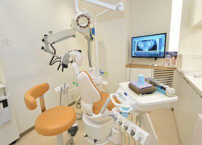 せたがや歯科室