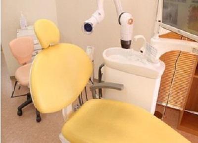 さわ歯科クリニック