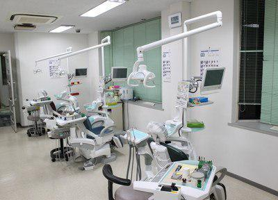 井戸田歯科医院
