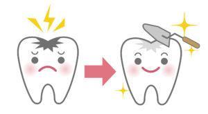 歯 再石灰化