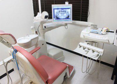 クイーンズ歯科