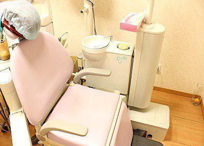 ワイズ歯科