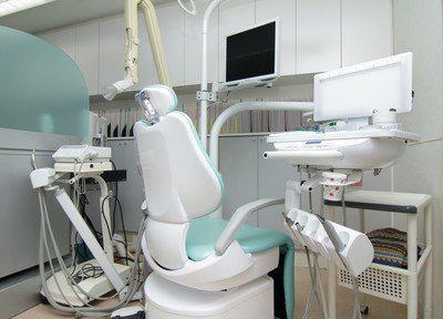 ライオン歯科
