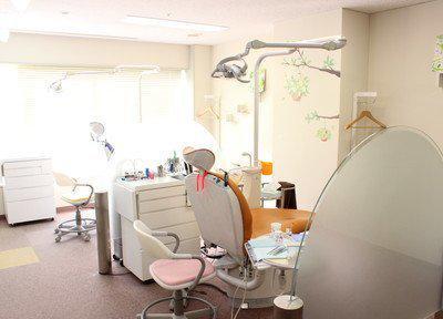 湘南矯正歯科クリニック