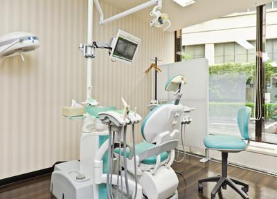 医療法人 歯科ハミール デンタルオフィス