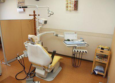 しまむら歯科クリニック