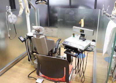 宮下歯科医院